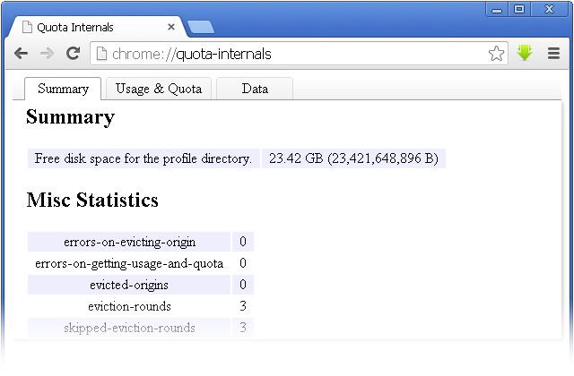 Страница для оценки быстродействия браузера и использования системных ресурсов - Тонкая настройкa Google Chrome