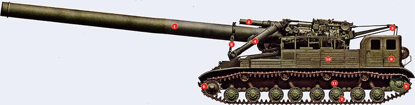 САУ 2АЗ «Конденсатор-2П» - «Царь-пушка» Никиты Хрущёва