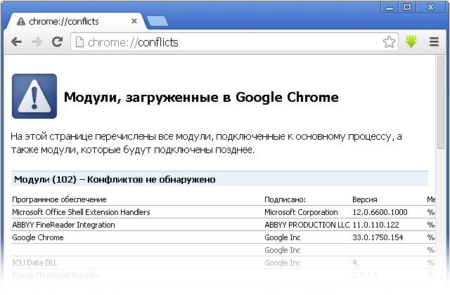 Информация о возможных конфликтах Chrome - Тонкая настройкa Google Chrome
