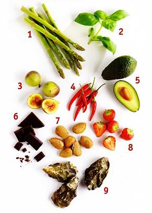 Какие продукты считаются афродизиаками? - Пища любви