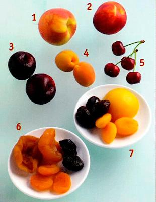 Большинство косточковых фруктов представлены разными сортами - Косточковые плоды