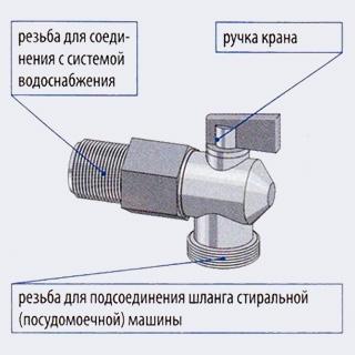 Специальный кран для подсоединения стиральных посудомоечных машин - Как подключить стиральную или посудомоечную машину - Форум Сириус - Торез