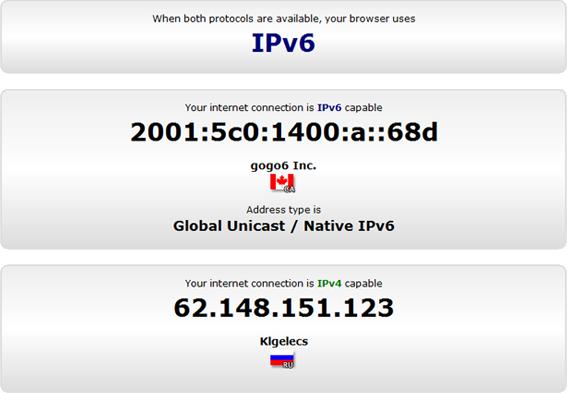 Зачем необходим переход на Internet Protocol version 6 (IPv6) и какие преимущества нас ждут? - Форум Сириус - Торез