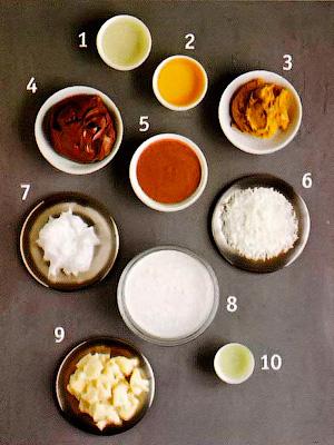 Виды продуктов из орехов