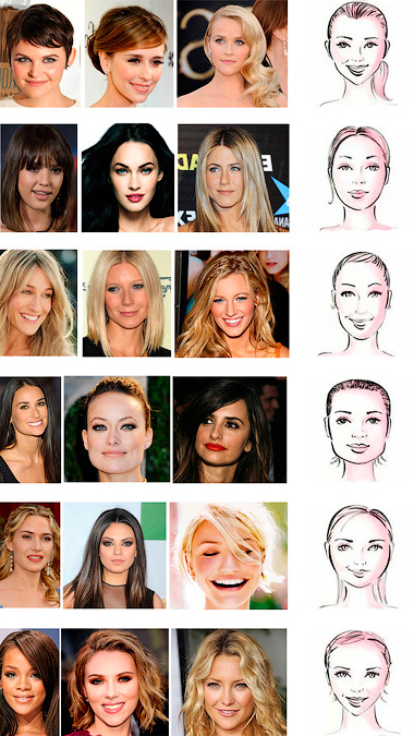 Как подобрать прическу по форме лица?