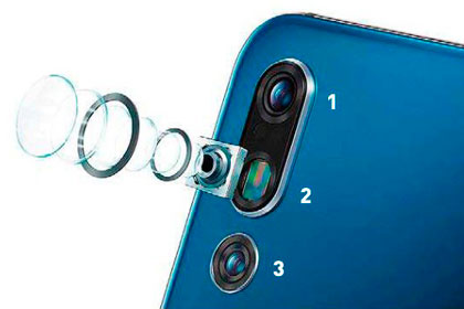 Батарея объективов - Huawei P20 Pro - Телефон для фотографов