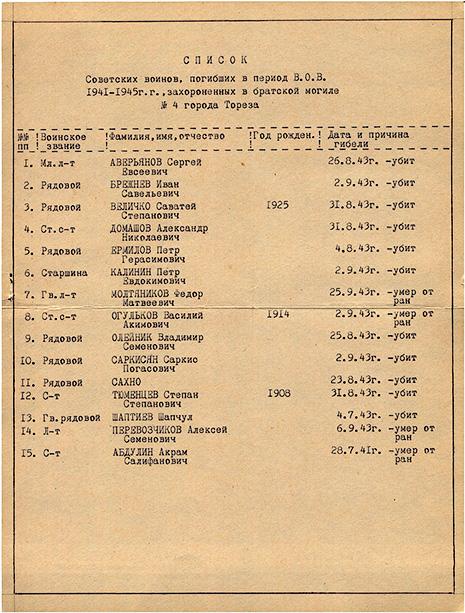 Братская могила - Список воинов, погибших в период ВОВ, захороненных - г. Торез, п. шахты «Червона Зирка», сквер у Дворца культуры