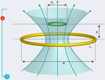 Базовый принцип беспроводной передачи электроэнергии - Освобожденное электричество. Питание без проводов - Форум Сириус - Торез