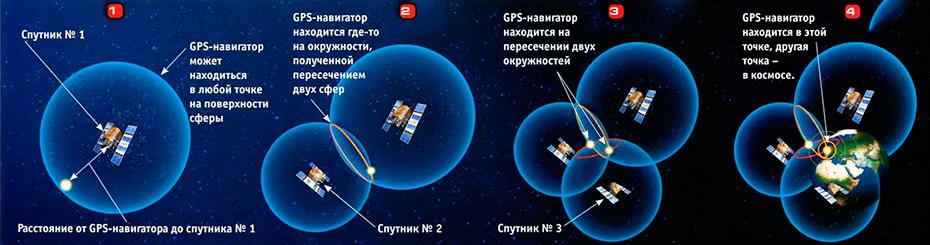 Энштейн и GPS-навигаторы. Без теории Энштейна космической навигации не было бы - Форум Сириус - Торез
