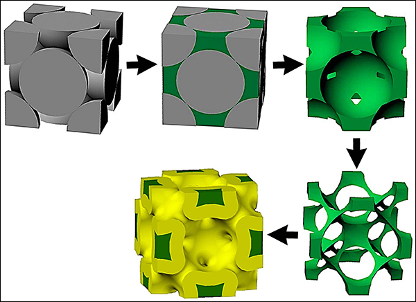 Этапы создания катода - Разработана конструкция катода для быстрозаряжающихся аккумуляторов - Форум Сириус - Торез