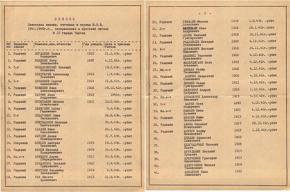 Братская могила - Список воинов, погибших в период ВОВ, захороненных - г. Торез, ст. Рассыпная, сквер у ж/д вокзала