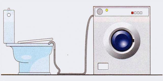 Расположение сливного шланга на краю унитаза является опасным - Как подключить стиральную или посудомоечную машину - Форум Сириус - Торез