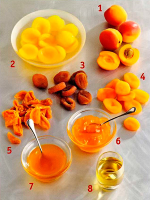 Продукты из абрикосов
