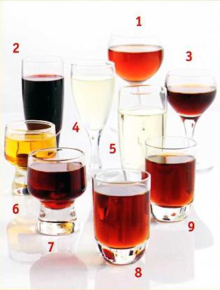 Виды крепленых вин и ликеров