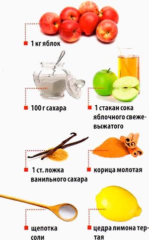 Яблочный соус - понижаем уровень холестерина в крови