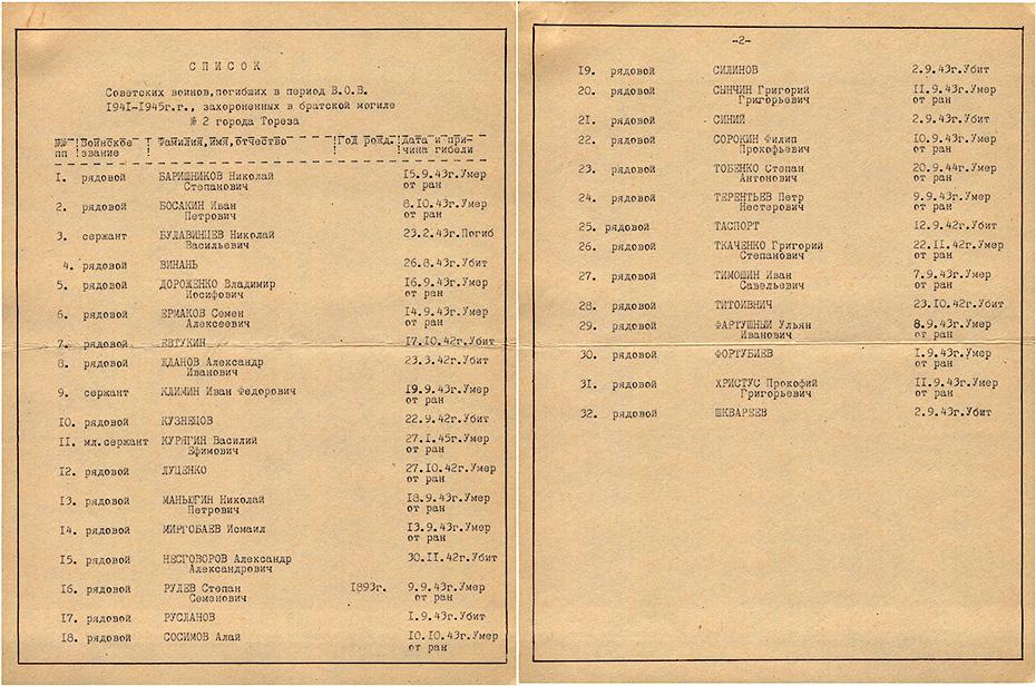Братская могила - Список воинов, погибших в период ВОВ, захороненных - г. Торез, Центральное городское кладбище, юго-восточная окраина