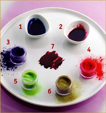 Как выбрать пищевые краски