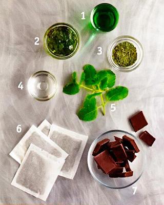 Виды мяты - Свежая мята и ароматизированные ею продукты