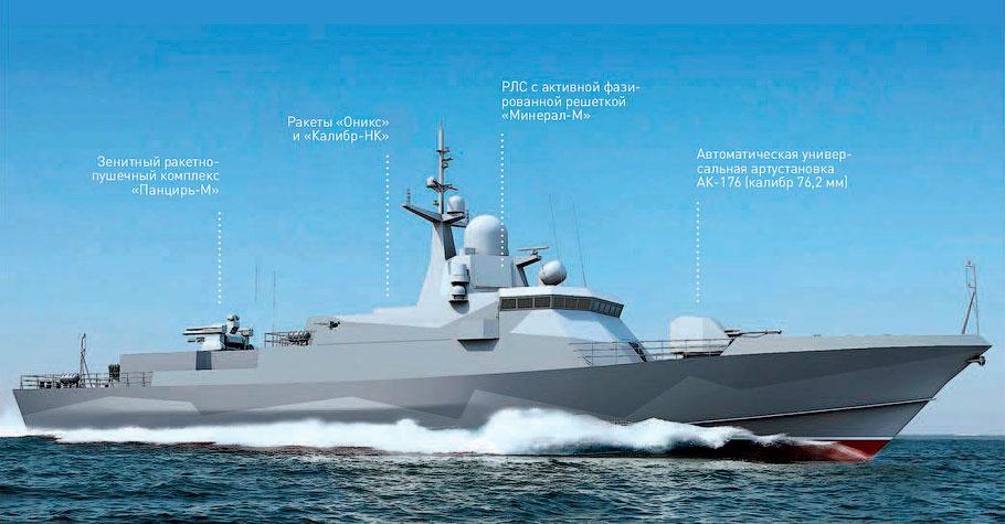 Малый ракетный корабль проекта 22800 «Каракурт»