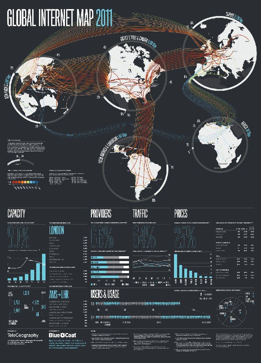 Основные телекоммуникационные кабели в мире - Зачем английские спецслужбисты фильтруют Интернет по системе «Эшелон»