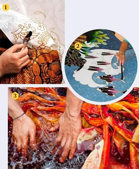 Нанесение контурного рисунка горячим воском на ткань