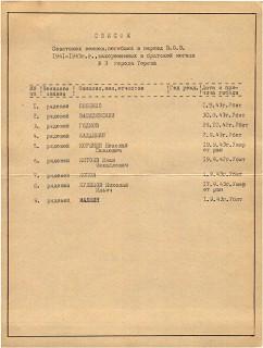 Братская могила   Список воинов  погибших в период ВОВ  захороненных   г  Торез  Центральное городское кладбище  юго восточная окраина
